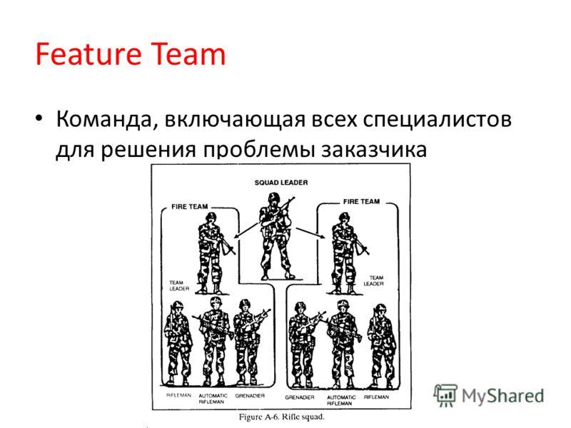 Feature Team Команда, включающая всех специалистов для решения проблемы заказчика