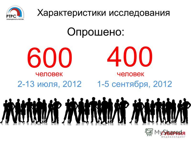Характеристики исследования Опрошено: 600 человек 2-13 июля, 2012 400 человек 1-5 сентября, 2012