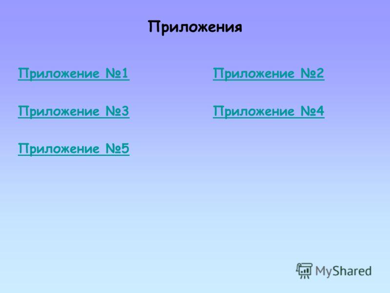 Приложения Приложение 1Приложение 2 Приложение 3Приложение 4 Приложение 5
