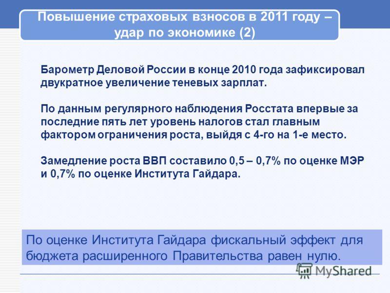 Повышение страховых взносов в 2011 году – удар по экономике (2) Барометр Деловой России в конце 2010 года зафиксировал двукратное увеличение теневых зарплат. По данным регулярного наблюдения Росстата впервые за последние пять лет уровень налогов стал
