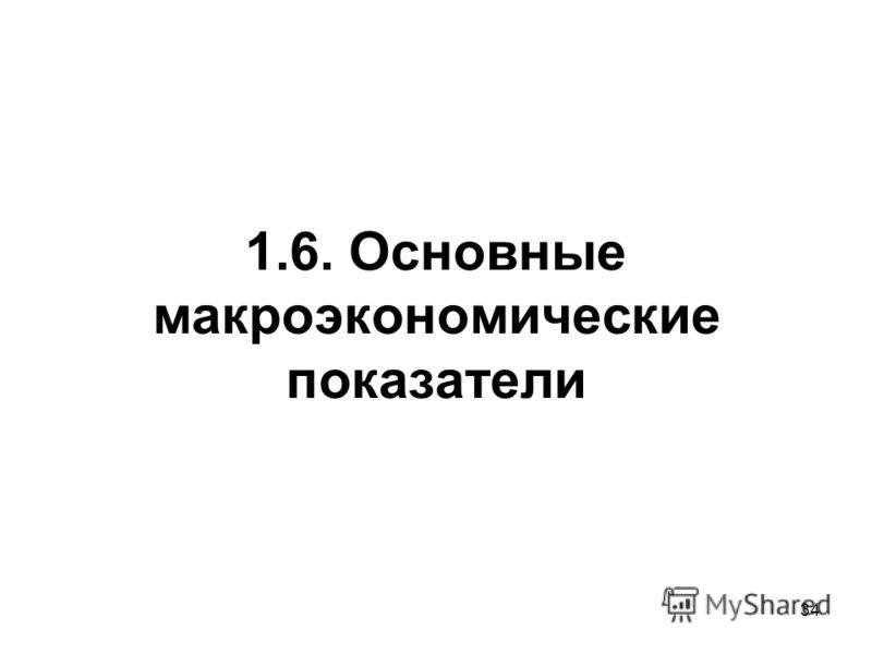 34 1.6. Основные макроэкономические показатели