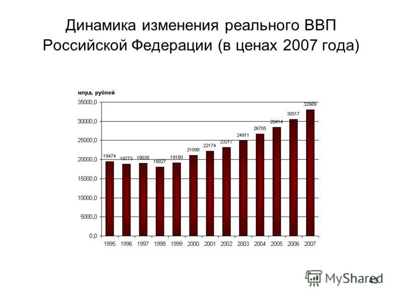 43 Динамика изменения реального ВВП Российской Федерации (в ценах 2007 года)