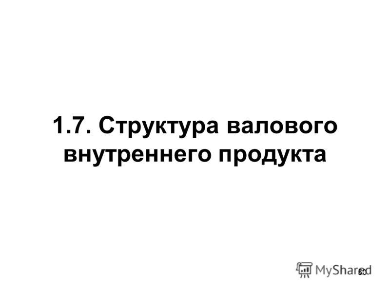 50 1.7. Структура валового внутреннего продукта