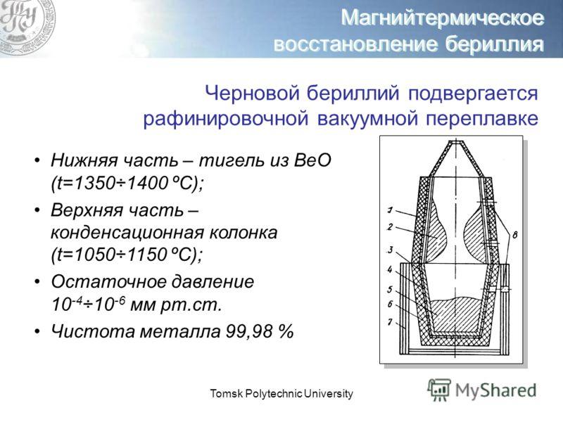 Tomsk Polytechnic University Магнийтермическое восстановление бериллия Черновой бериллий подвергается рафинировочной вакуумной переплавке Нижняя часть – тигель из BeO (t=1350÷1400 ºС); Верхняя часть – конденсационная колонка (t=1050÷1150 ºС); Остаточ