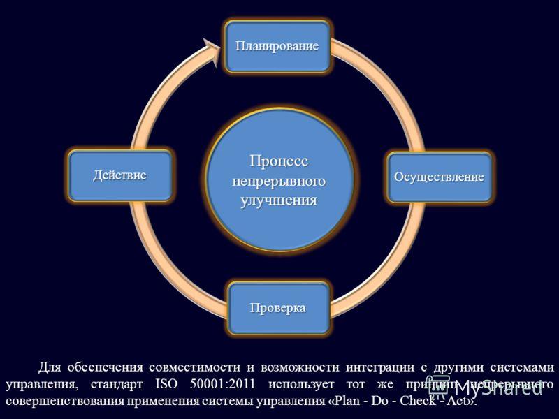 Планирование Осуществление Проверка Действие Для обеспечения совместимости и возможности интеграции с другими системами управления, стандарт ISO 50001:2011 использует тот же принцип непрерывного совершенствования применения системы управления «Plan -