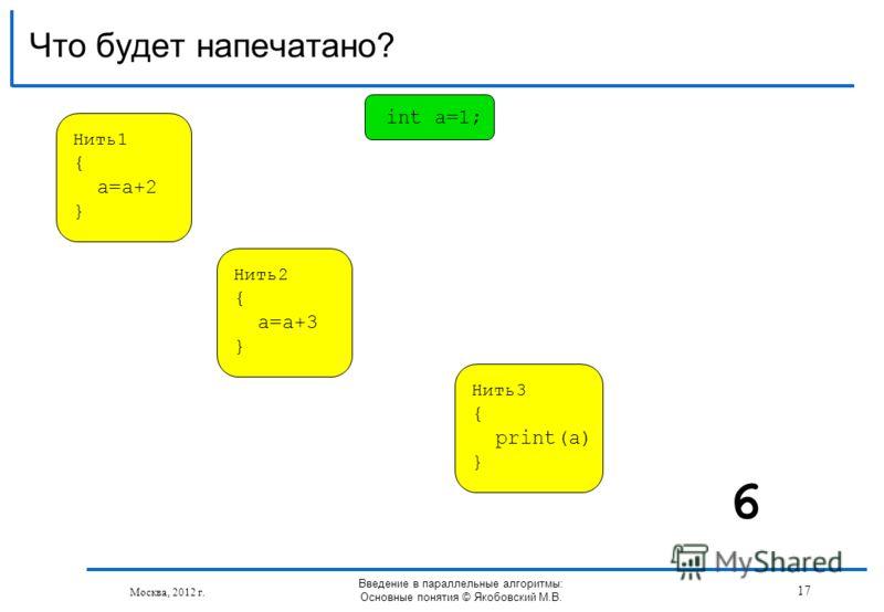 Что будет напечатано? Москва, 2012 г. Введение в параллельные алгоритмы: Основные понятия © Якобовский М.В. Нить1 { a=a+2 } Нить2 { a=a+3 } Нить3 { print(a) } 6 int a=1; 17