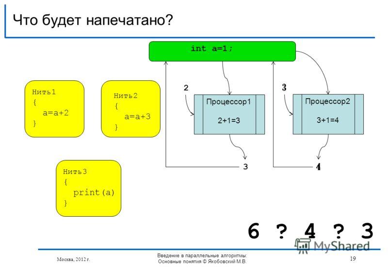 Что будет напечатано? Москва, 2012 г. Введение в параллельные алгоритмы: Основные понятия © Якобовский М.В. 6 ? 4 ? 3 Нить1 { a=a+2 } Нить2 { a=a+3 } Нить3 { print(a) } int a=1; 19 Процессор1 2+1=3 2 Процессор2 3+1=4 3 3 4