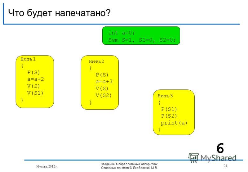 Что будет напечатано? Москва, 2012 г. Введение в параллельные алгоритмы: Основные понятия © Якобовский М.В. 6 Нить1 { P(S) a=a+2 V(S) V(S1) } Нить2 { P(S) a=a+3 V(S) V(S2) } Нить3 { P(S1) P(S2) print(a) } int a=0; Sem S=1, S1=0, S2=0; 21