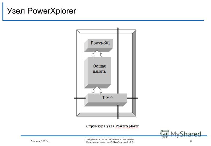 Узел PowerXplorer Москва, 2012 г. Введение в параллельные алгоритмы: Основные понятия © Якобовский М.В. 8