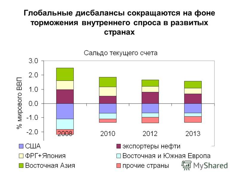 Глобальные дисбалансы сокращаются на фоне торможения внутреннего спроса в развитых странах