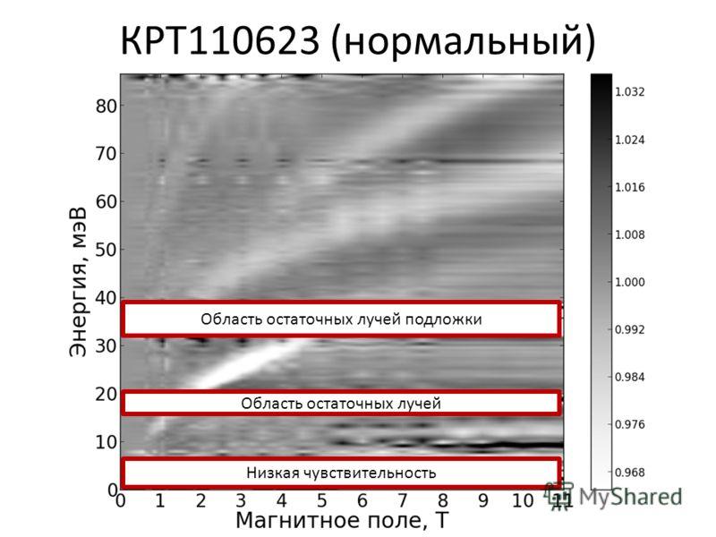 КРТ110623 (нормальный) Область остаточных лучей подложки Область остаточных лучей Низкая чувствительность
