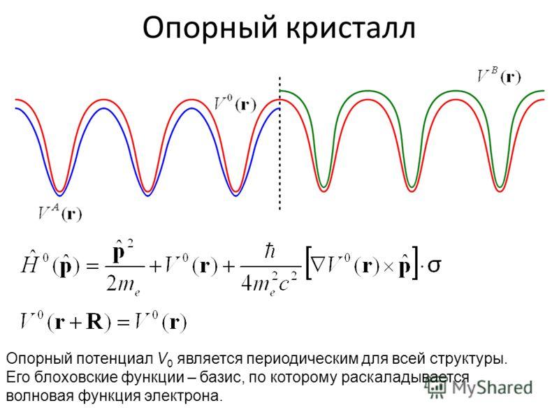 Опорный кристалл Опорный потенциал V 0 является периодическим для всей структуры. Его блоховские функции – базис, по которому раскаладывается волновая функция электрона.