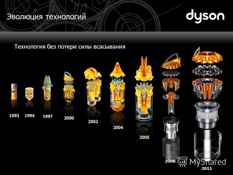 Эволюция технологий Технология без потери силы всасывания 2008 2011