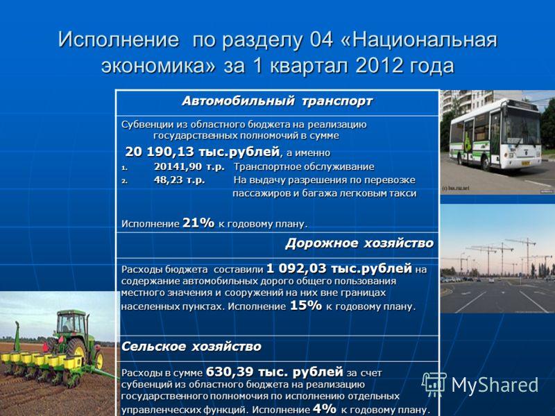 Исполнение по разделу 04 «Национальная экономика» за 1 квартал 2012 года Автомобильный транспорт Субвенции из областного бюджета на реализацию государственных полномочий в сумме 20 190,13 тыс.рублей, а именно 20 190,13 тыс.рублей, а именно 1. 20141,9