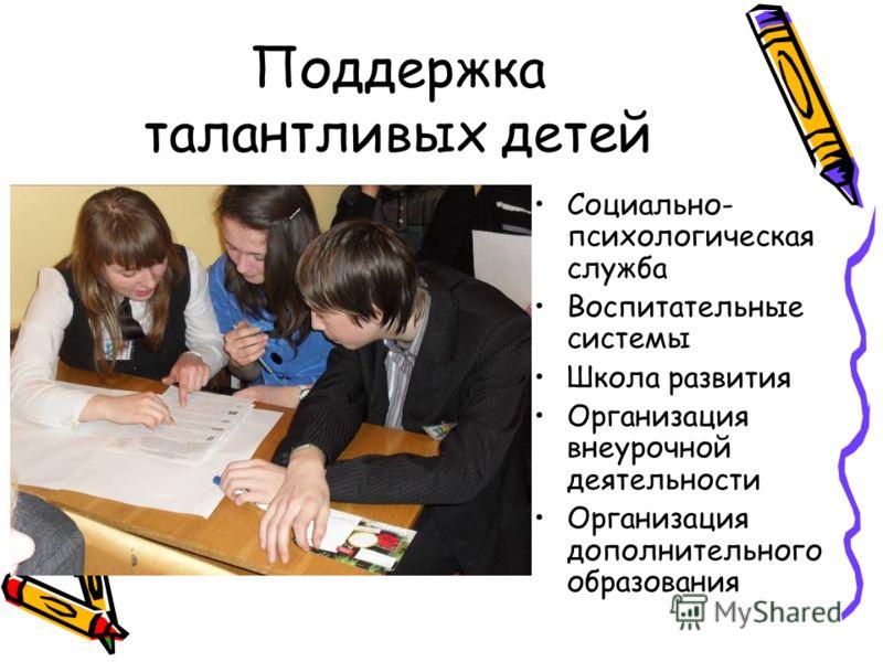 Поддержка талантливых детей Социально- психологическая служба Воспитательные системы Школа развития Организация внеурочной деятельности Организация дополнительного образования