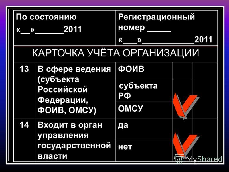 По состоянию «__»______2011 Регистрационный номер _____ «___»___________2011 КАРТОЧКА УЧЁТА ОРГАНИЗАЦИИ 13В сфере ведения (субъекта Российской Федерации, ФОИВ, ОМСУ) ФОИВ субъекта РФ ОМСУ 14Входит в орган управления государственной власти да нет