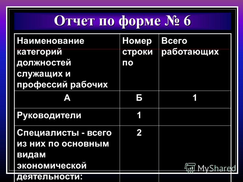 Отчет по форме 6 Наименование категорий должностей служащих и профессий рабочих Номер строки по Всего работающих АБ1 Руководители1 Специалисты - всего из них по основным видам экономической деятельности: 2