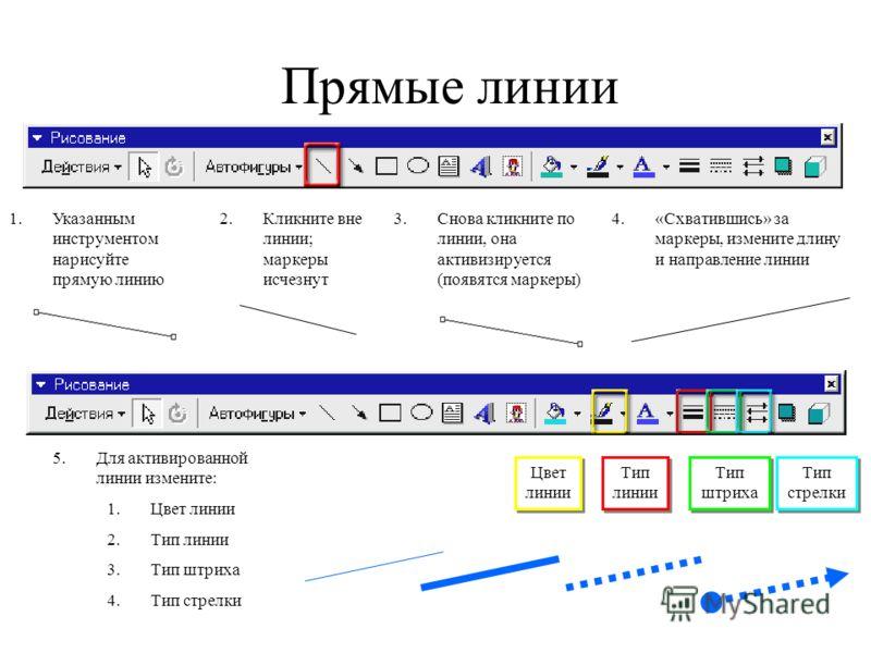 Прямые линии 1.Указанным инструментом нарисуйте прямую линию 3.Снова кликните по линии, она активизируется (появятся маркеры) 4.«Схватившись» за маркеры, измените длину и направление линии 2.Кликните вне линии; маркеры исчезнут 5.Для активированной л