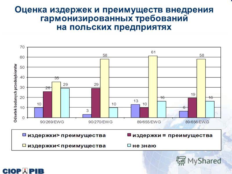 Оценка издержек и преимуществ внедрения гармонизированных требований на польских предприятях