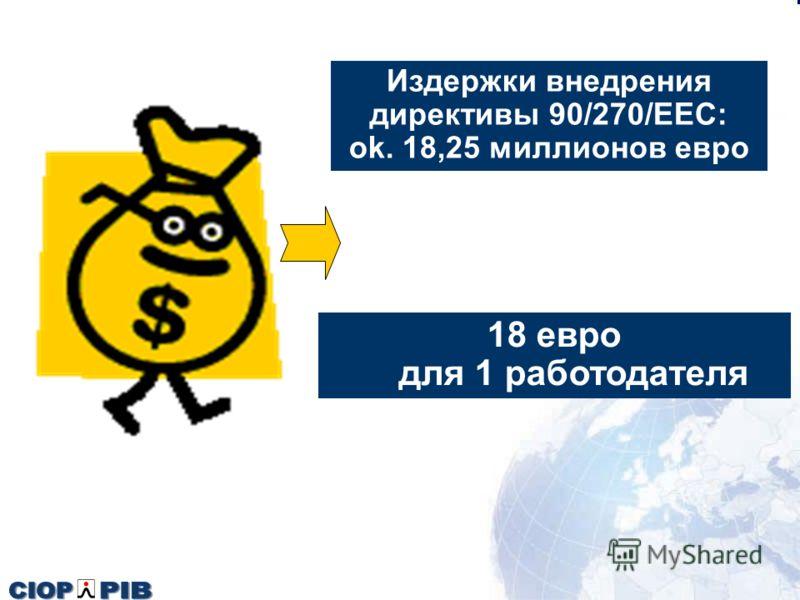 18 евро для 1 работодателя Издержки внедрения директивы 90/270/ЕЕС: ok. 18,25 миллионов евро