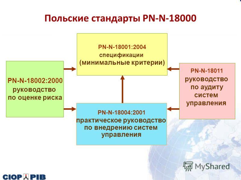 Польские стандарты PN-N-18000 PN-N-18001:2004 спецификации (минимальные критерии) PN-N-18004:2001 практическое руководство по внедрению систем управления PN-N-18011 руководство по аудиту систем управления PN-N-18002:2000 руководство по оценке риска