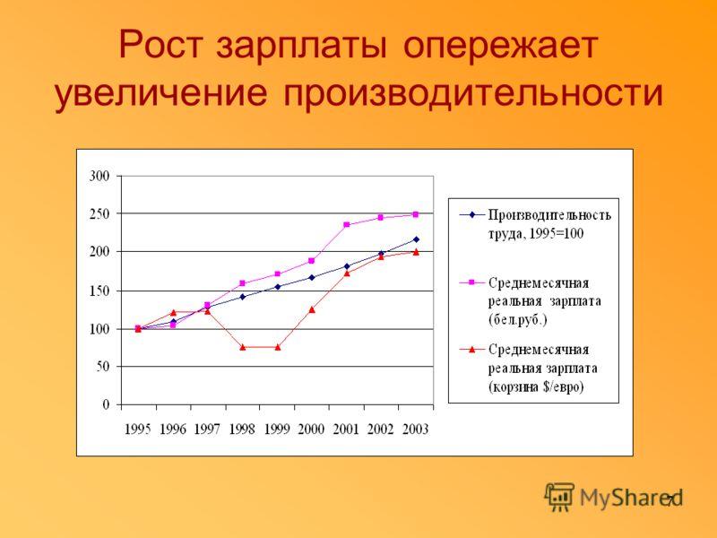 6 Более низкие затраты по сравнению с Россией