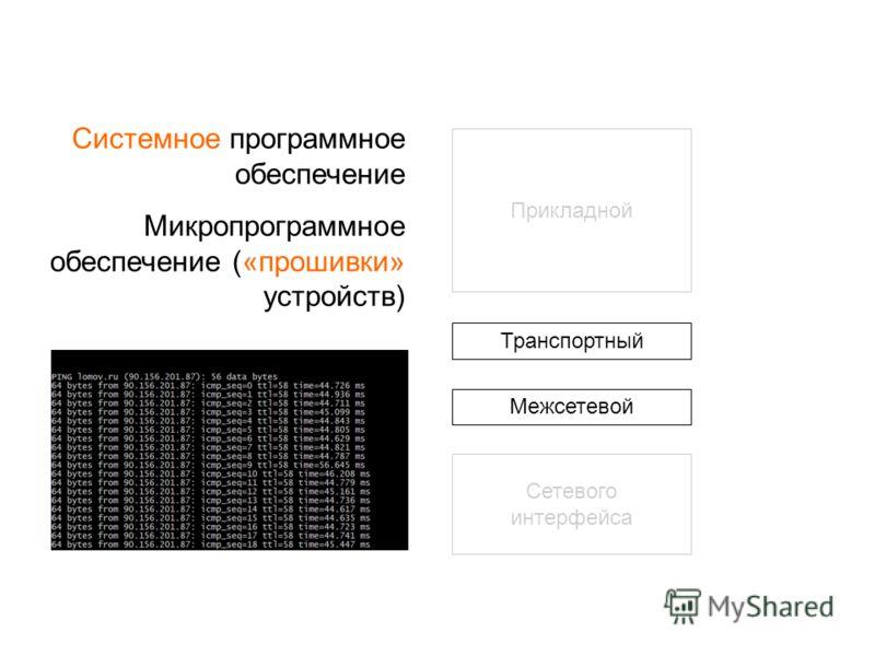 Прикладной Транспортный Межсетевой Сетевого интерфейса Системное программное обеспечение Микропрограммное обеспечение («прошивки» устройств)
