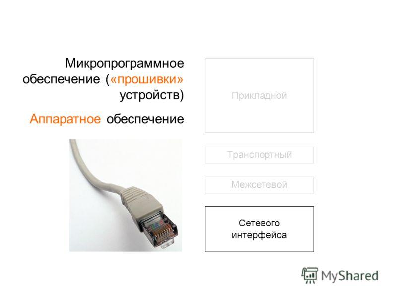 Прикладной Транспортный Межсетевой Сетевого интерфейса Микропрограммное обеспечение («прошивки» устройств) Аппаратное обеспечение