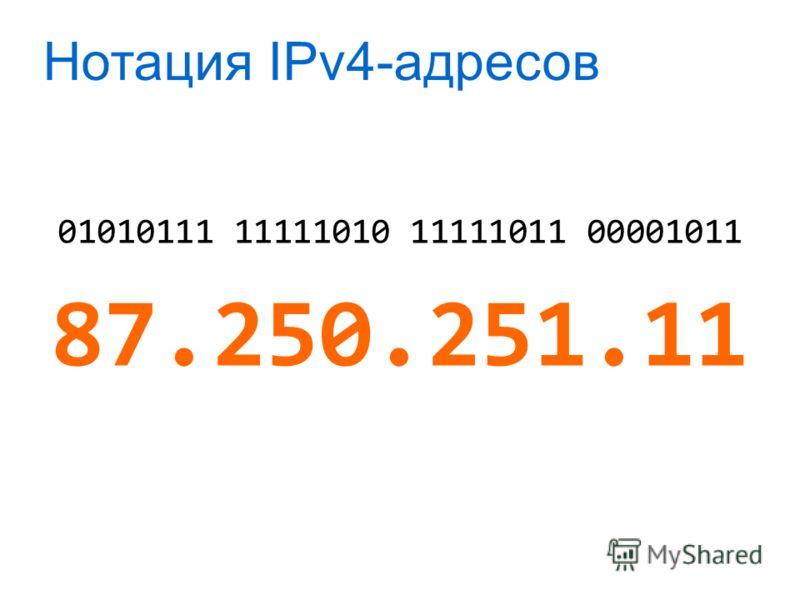 Нотация IPv4-адресов 01010111 11111010 11111011 00001011 87.250.251.11