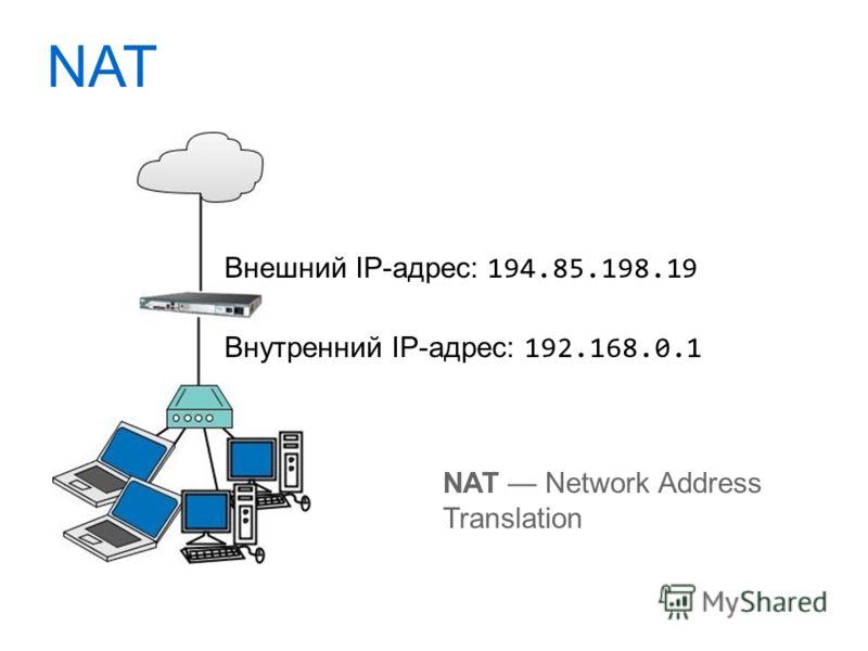 NAT NAT Network Address Translation Внешний IP-адрес: 194.85.198.19 Внутренний IP-адрес: 192.168.0.1
