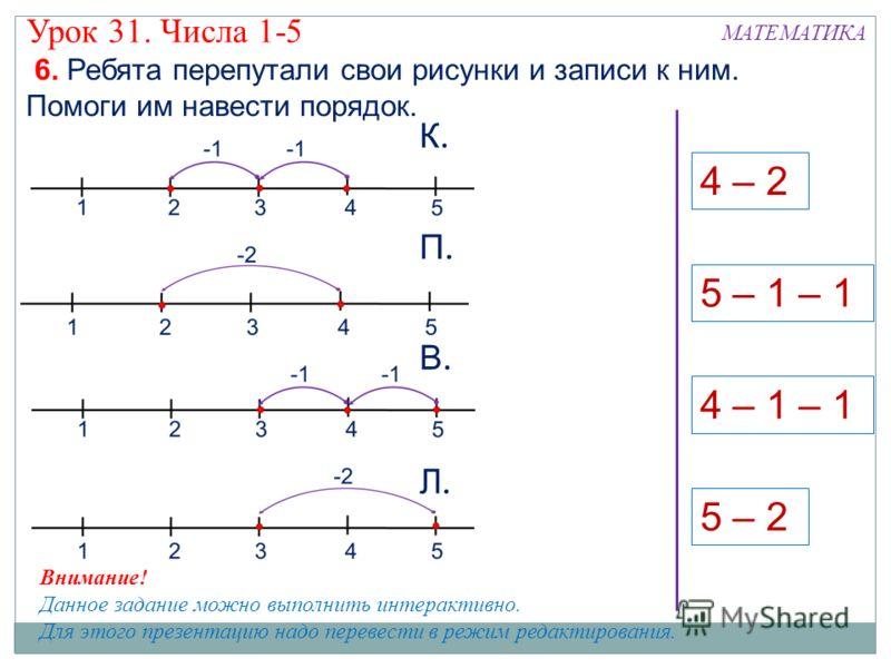 МАТЕМАТИКА Внимание! Данное задание можно выполнить интерактивно. Для этого презентацию надо перевести в режим редактирования. Урок 31. Числа 1-5 6. Ребята перепутали свои рисунки и записи к ним. Помоги им навести порядок. 4 – 2 5 – 2 5 – 1 – 1 4 – 1