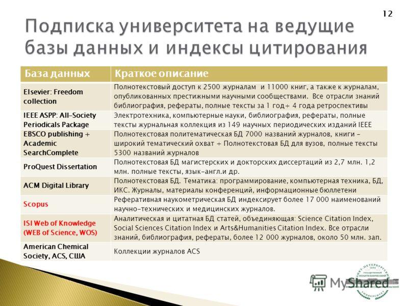 База данныхКраткое описание Elsevier: Freedom collection Полнотекстовый доступ к 2500 журналам и 11000 книг, а также к журналам, опубликованных престижными научными сообществами. Все отрасли знаний библиография, рефераты, полные тексты за 1 год+ 4 го