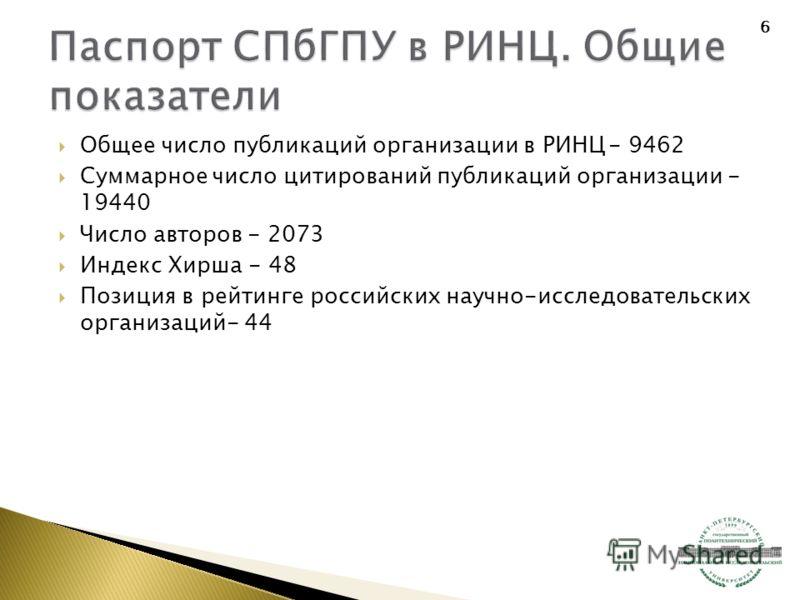 6 Общее число публикаций организации в РИНЦ- 9462 Суммарное число цитирований публикаций организации - 19440 Число авторов - 2073 Индекс Хирша - 48 Позиция в рейтинге российских научно-исследовательских организаций- 44