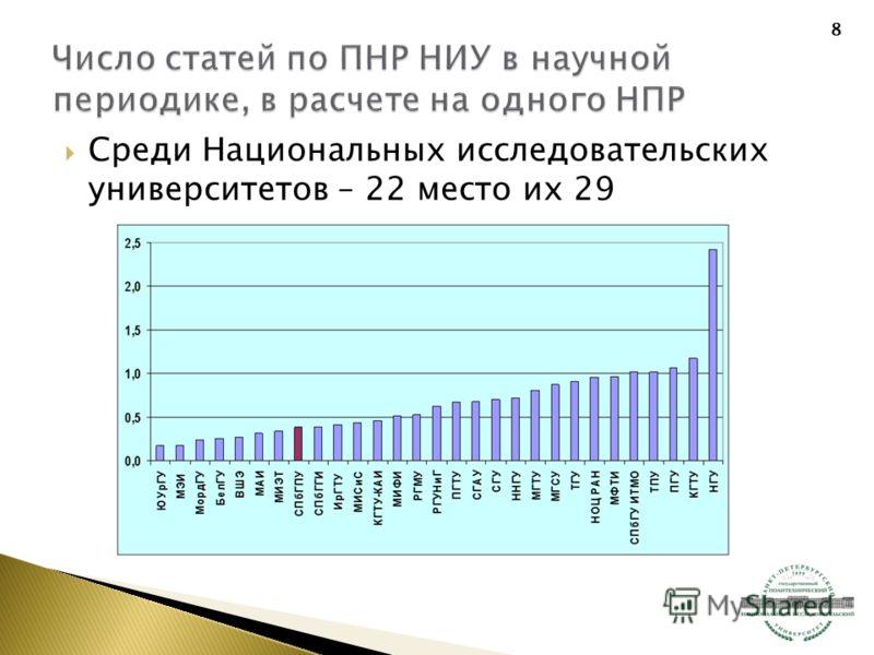8 Среди Национальных исследовательских университетов – 22 место их 29