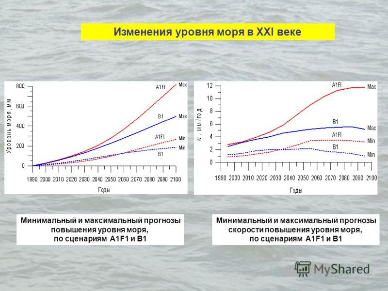Изменения уровня моря в XXI веке Минимальный и максимальный прогнозы повышения уровня моря, по сценариям A1F1 и B1 Минимальный и максимальный прогнозы скорости повышения уровня моря, по сценариям A1F1 и B1