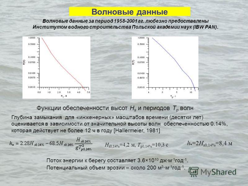 Волновые данные Волновые данные за период 1958-2001 гг. любезно предоставлены Институтом водного строительства Польской академии наук (IBW PAN). Глубина замыкания для «инженерных» масштабов времени (десятки лет) оценивается в зависимости от значитель