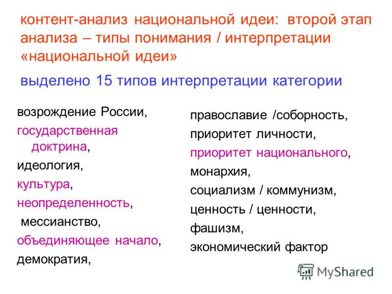 контент-анализ национальной идеи: второй этап анализа – типы понимания / интерпретации «национальной идеи» выделено 15 типов интерпретации категории возрождение России, государственная доктрина, идеология, культура, неопределенность, мессианство, объ