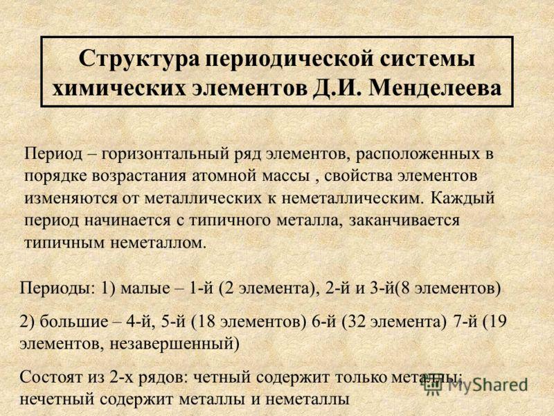 Структура периодической системы химических элементов Д.И. Менделеева Период – горизонтальный ряд элементов, расположенных в порядке возрастания атомной массы, свойства элементов изменяются от металлических к неметаллическим. Каждый период начинается