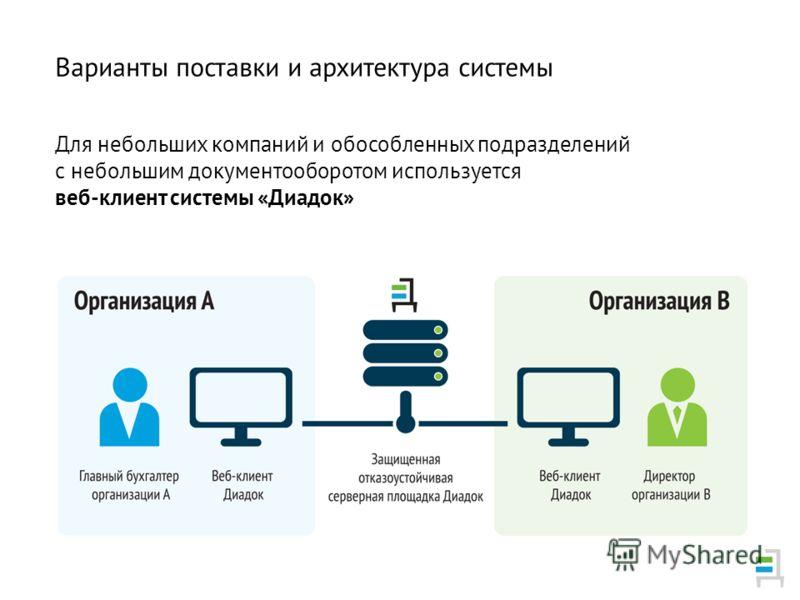Для небольших компаний и обособленных подразделений с небольшим документооборотом используется веб-клиент системы «Диадок» Варианты поставки и архитектура системы