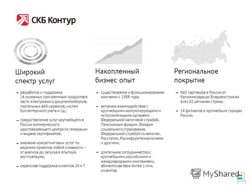 разработка и поддержка 14 основных программных продуктов в части электронного документооборота, портальных веб-сервисов, систем бухгалтерского учета и т.д.; предоставление услуг крупнейшего в России коммерческого удостоверяющего центра по генерации и