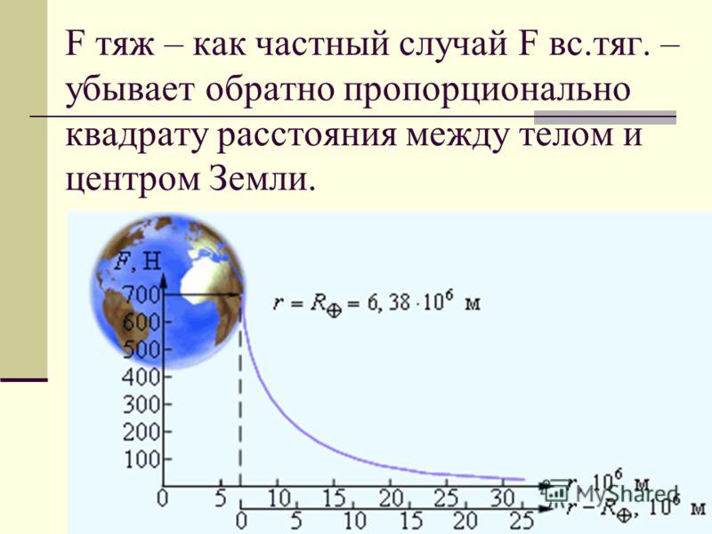 F тяж – как частный случай F вс.тяг. – убывает обратно пропорционально квадрату расстояния между телом и центром Земли.