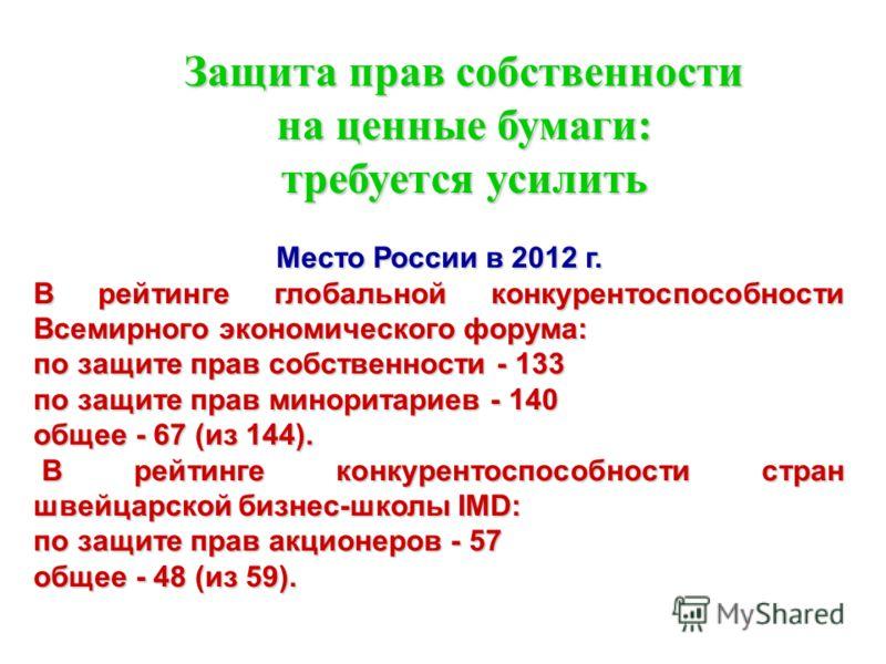 Защита прав собственности на ценные бумаги: требуется усилить Место России в 2012 г. В рейтинге глобальной конкурентоспособности Всемирного экономического форума: по защите прав собственности - 133 по защите прав миноритариев - 140 общее - 67 (из 144