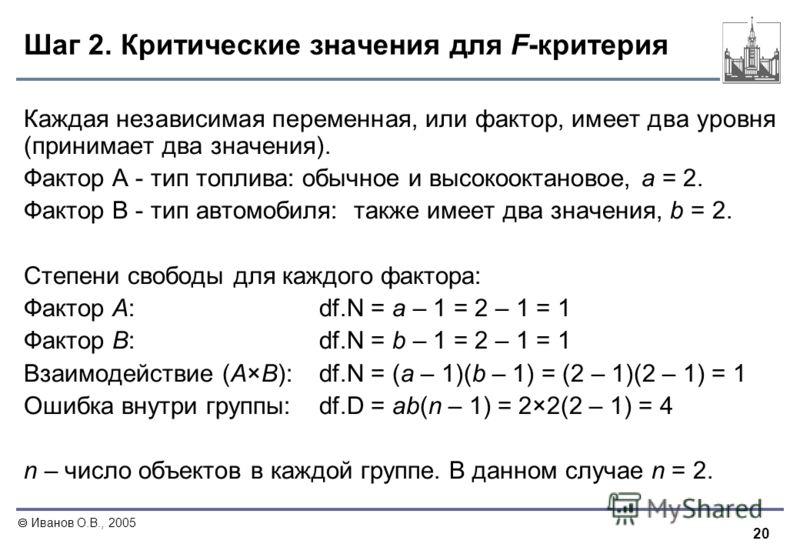 20 Иванов О.В., 2005 Шаг 2. Критические значения для F-критерия Каждая независимая переменная, или фактор, имеет два уровня (принимает два значения). Фактор А - тип топлива: обычное и высокооктановое, а = 2. Фактор В - тип автомобиля: также имеет два