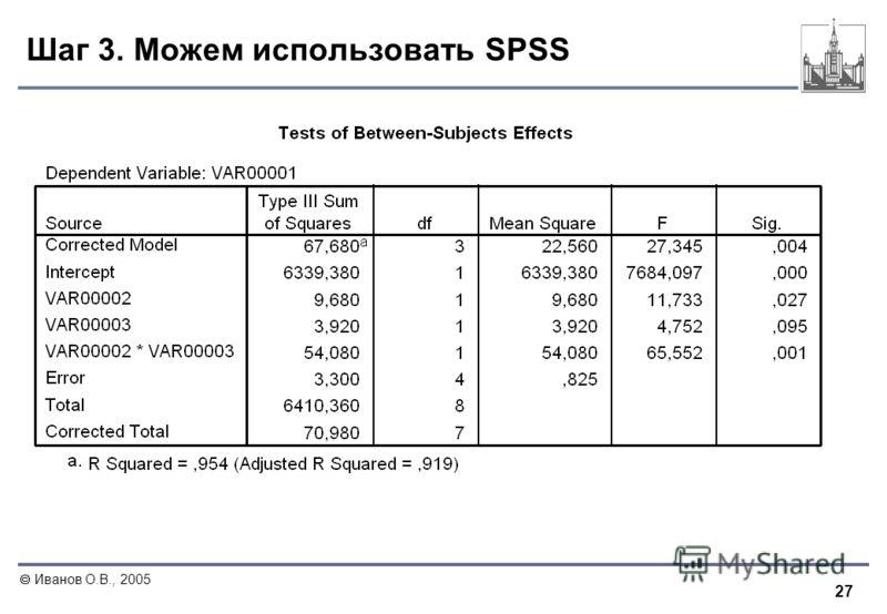 27 Иванов О.В., 2005 Шаг 3. Можем использовать SPSS