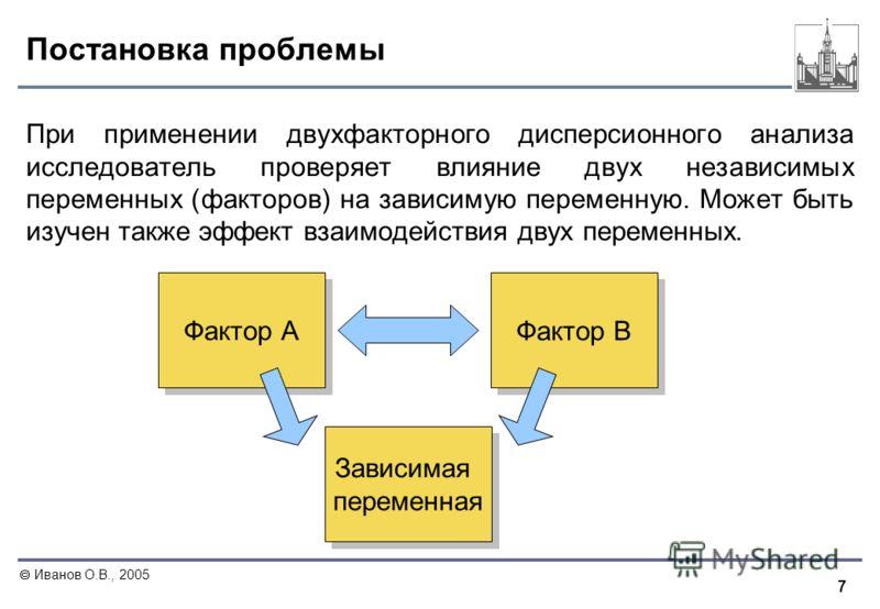 7 Иванов О.В., 2005 Постановка проблемы При применении двухфакторного дисперсионного анализа исследователь проверяет влияние двух независимых переменных (факторов) на зависимую переменную. Может быть изучен также эффект взаимодействия двух переменных