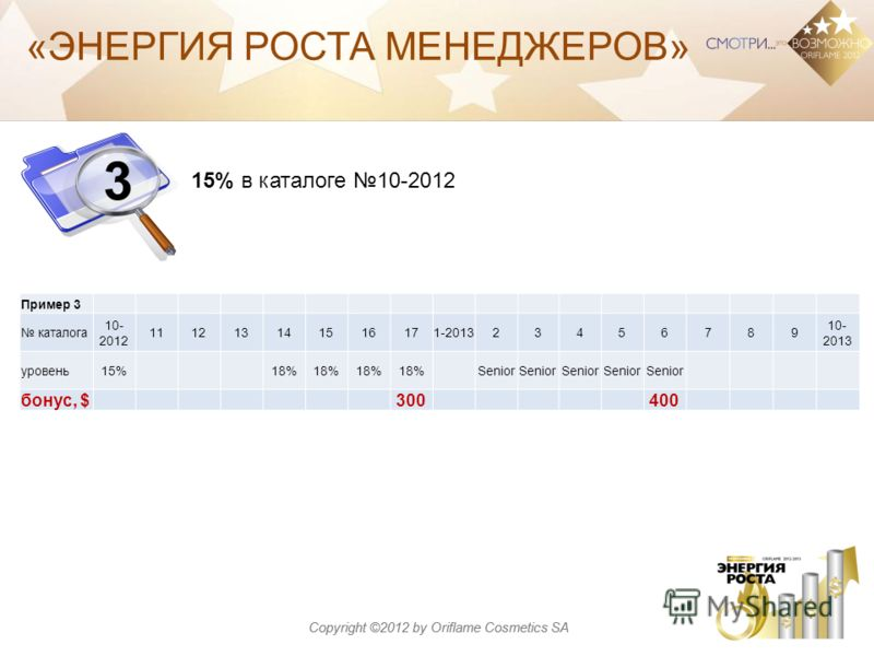 Copyright ©2012 by Oriflame Cosmetics SA «ЭНЕРГИЯ РОСТА МЕНЕДЖЕРОВ» 3 15% в каталоге 10-2012 Пример 3 каталога 10- 2012 111213141516171-201323456789 10- 2013 уровень15%18% Senior бонус, $ 300 400