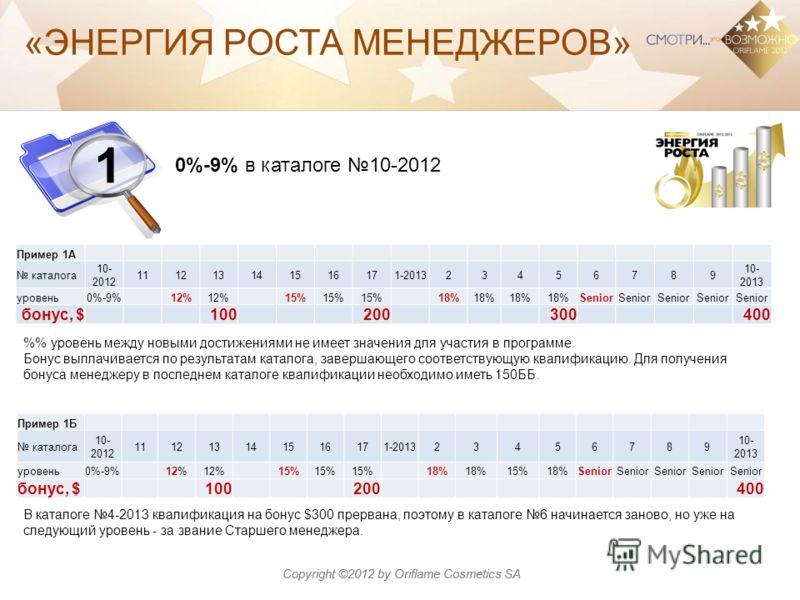 Copyright ©2012 by Oriflame Cosmetics SA «ЭНЕРГИЯ РОСТА МЕНЕДЖЕРОВ» 1 Пример 1А каталога 10- 2012 111213141516171-201323456789 10- 2013 уровень0%-9%12% 15% 18% Senior бонус, $ 100 200 300 400 0%-9% в каталоге 10-2012 % уровень между новыми достижения