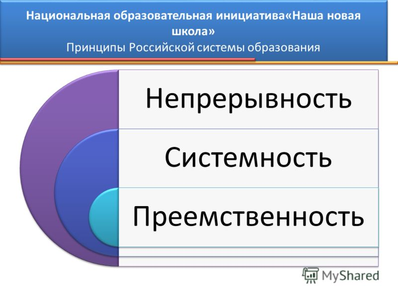 Национальная образовательная инициатива«Наша новая школа» Принципы Российской системы образования Непрерывность Системность Преемственность