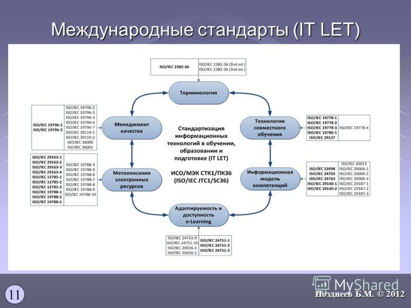 Международные стандарты (IT LET) 11 Позднеев Б.М. © 2012
