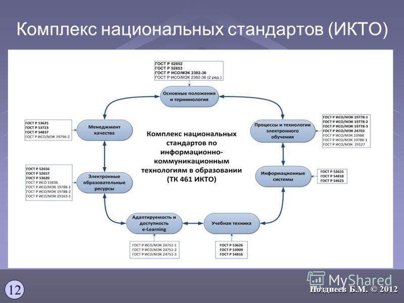 Комплекс национальных стандартов (ИКТО) 12 Позднеев Б.М. © 2012